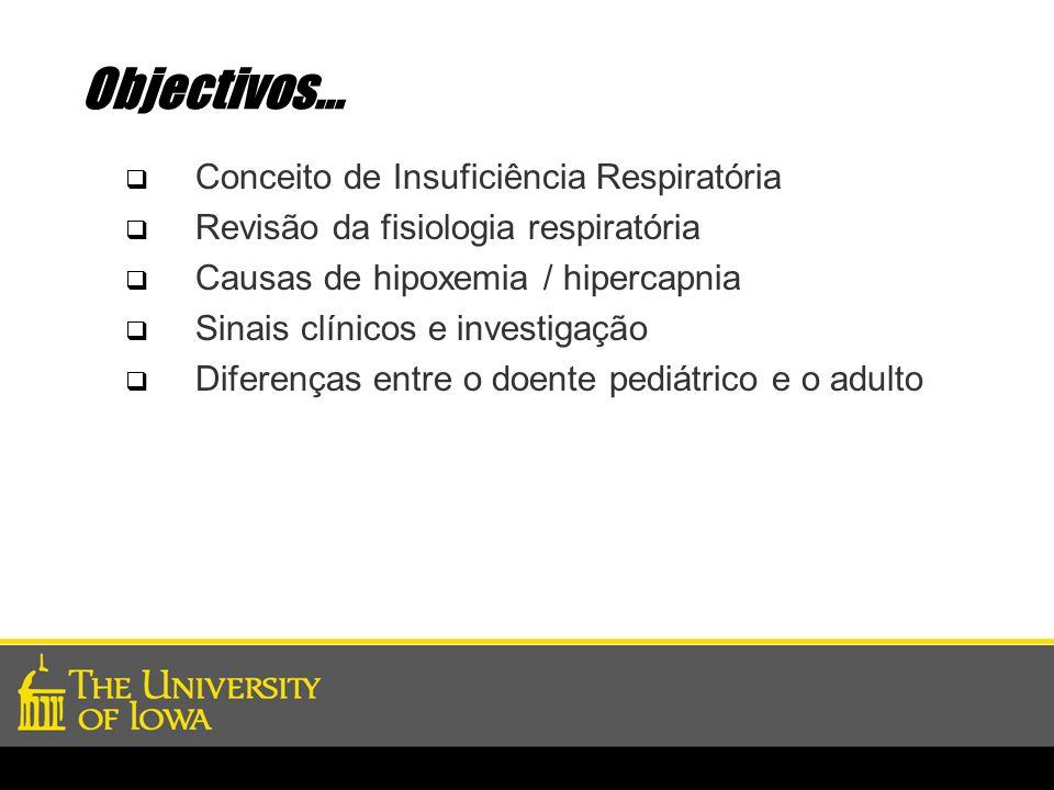 Objectivos... Conceito de Insuficiência Respiratória Revisão da fisiologia respiratória Causas de hipoxemia / hipercapnia Sinais clínicos e investigaç