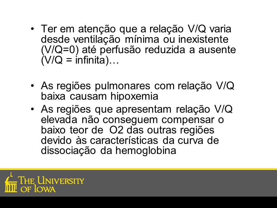 Ter em atenção que a relação V/Q varia desde ventilação mínima ou inexistente (V/Q=0) até perfusão reduzida a ausente (V/Q = infinita)… As regiões pul