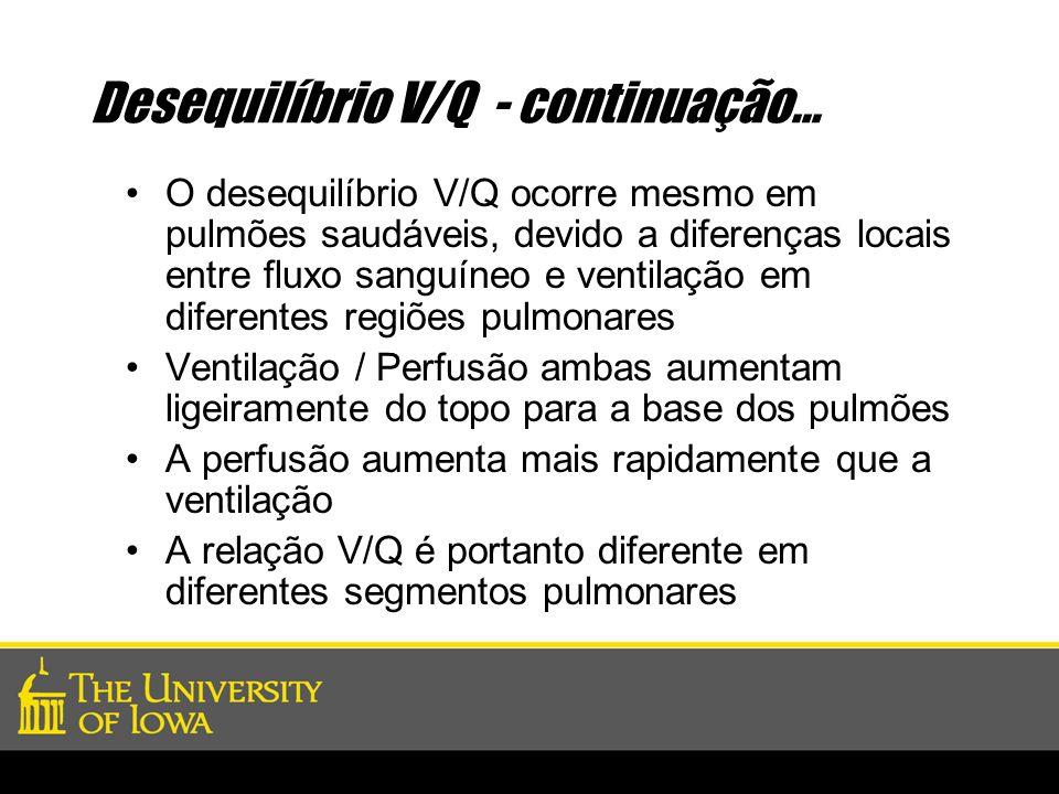 Desequilíbrio V/Q - continuação... O desequilíbrio V/Q ocorre mesmo em pulmões saudáveis, devido a diferenças locais entre fluxo sanguíneo e ventilaçã