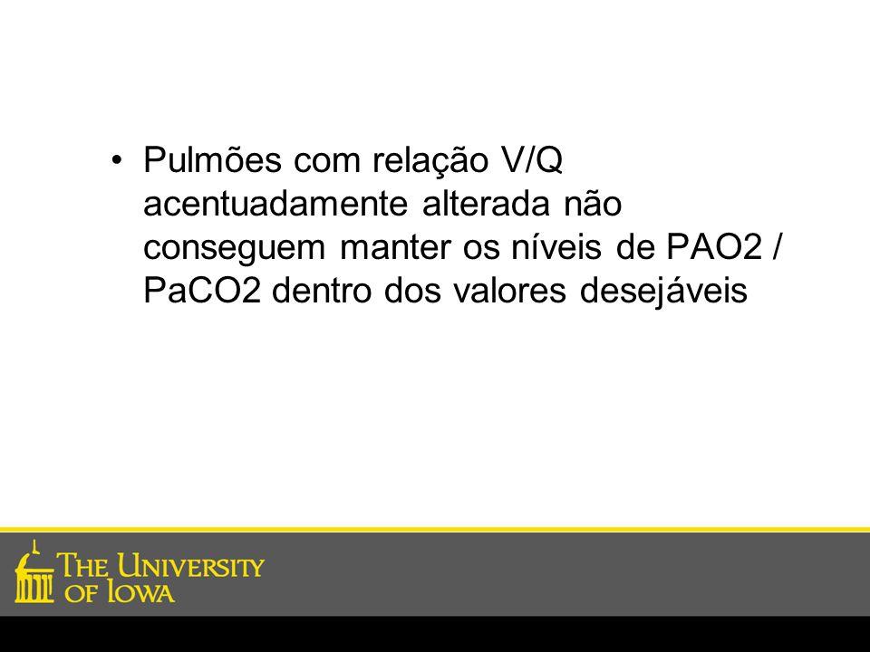 Pulmões com relação V/Q acentuadamente alterada não conseguem manter os níveis de PAO2 / PaCO2 dentro dos valores desejáveis