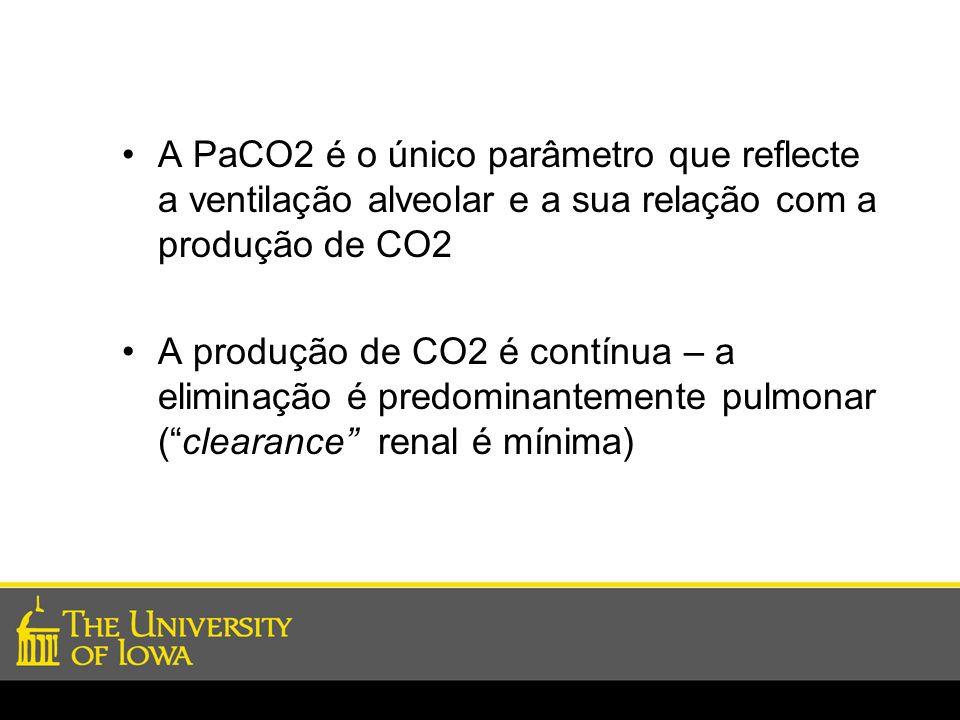 A PaCO2 é o único parâmetro que reflecte a ventilação alveolar e a sua relação com a produção de CO2 A produção de CO2 é contínua – a eliminação é pre