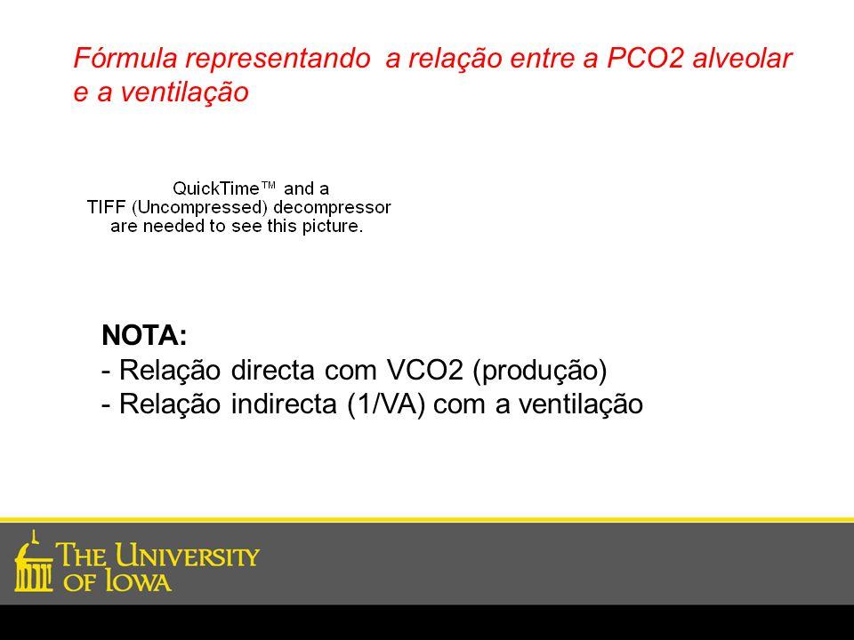 Fórmula representando a relação entre a PCO2 alveolar e a ventilação NOTA: - Relação directa com VCO2 (produção) - Relação indirecta (1/VA) com a vent