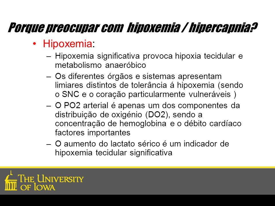 Porque preocupar com hipoxemia / hipercapnia? Hipoxemia: –Hipoxemia significativa provoca hipoxia tecidular e metabolismo anaeróbico –Os diferentes ór