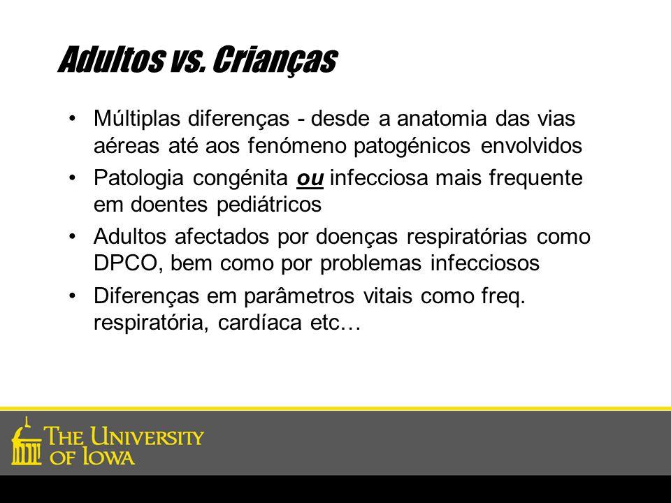 Adultos vs. Crianças Múltiplas diferenças - desde a anatomia das vias aéreas até aos fenómeno patogénicos envolvidos Patologia congénita ou infecciosa