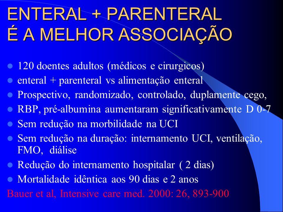 ENTERAL + PARENTERAL É A MELHOR ASSOCIAÇÃO 120 doentes adultos (médicos e cirurgicos) enteral + parenteral vs alimentação enteral Prospectivo, randomi