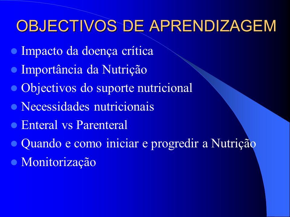 OBJECTIVOS DE APRENDIZAGEM Impacto da doença crítica Importância da Nutrição Objectivos do suporte nutricional Necessidades nutricionais Enteral vs Pa
