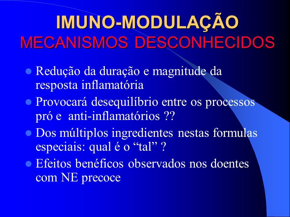 IMUNO-MODULAÇÃO MECANISMOS DESCONHECIDOS Redução da duração e magnitude da resposta inflamatória Provocará desequilíbrio entre os processos pró e anti