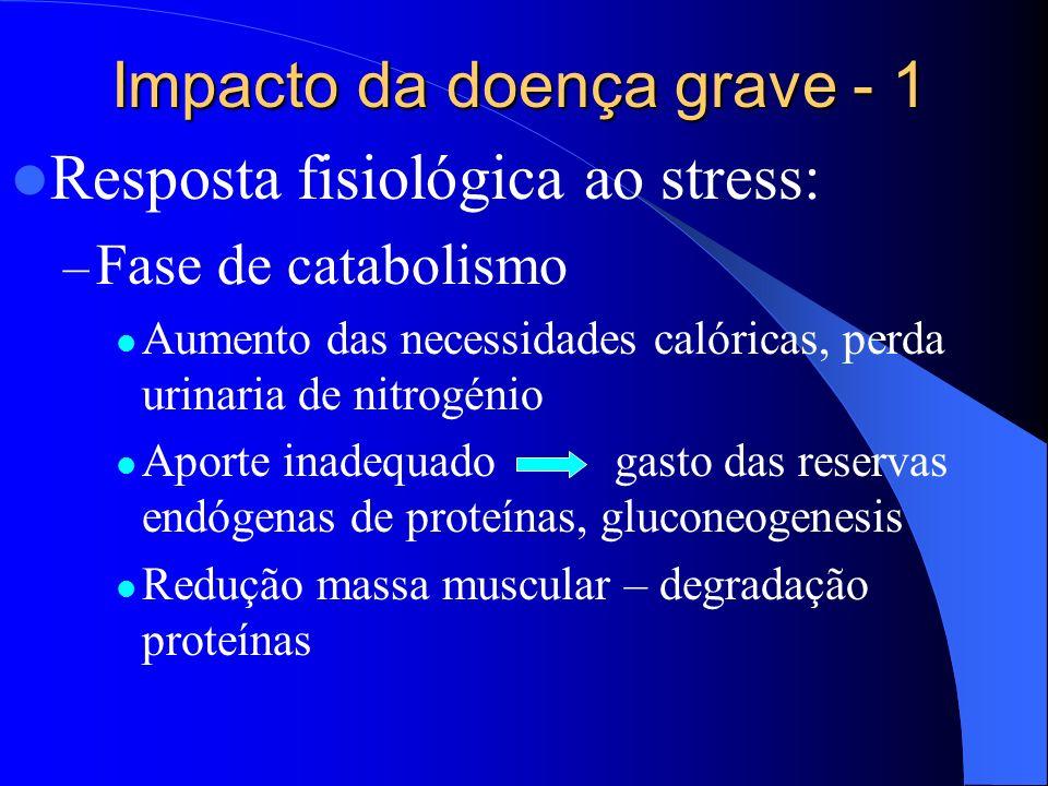 Impacto da doença grave - 1 Resposta fisiológica ao stress: – Fase de catabolismo Aumento das necessidades calóricas, perda urinaria de nitrogénio Apo