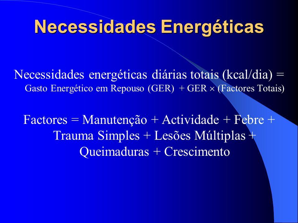 Necessidades Energéticas Necessidades energéticas diárias totais (kcal/dia) = Gasto Energético em Repouso (GER) + GER (Factores Totais) Factores = Man