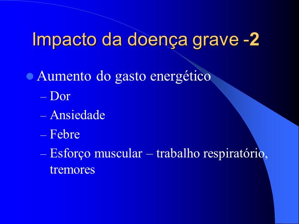 Impacto da doença grave -2 Aumento do gasto energético – Dor – Ansiedade – Febre – Esforço muscular – trabalho respiratório, tremores