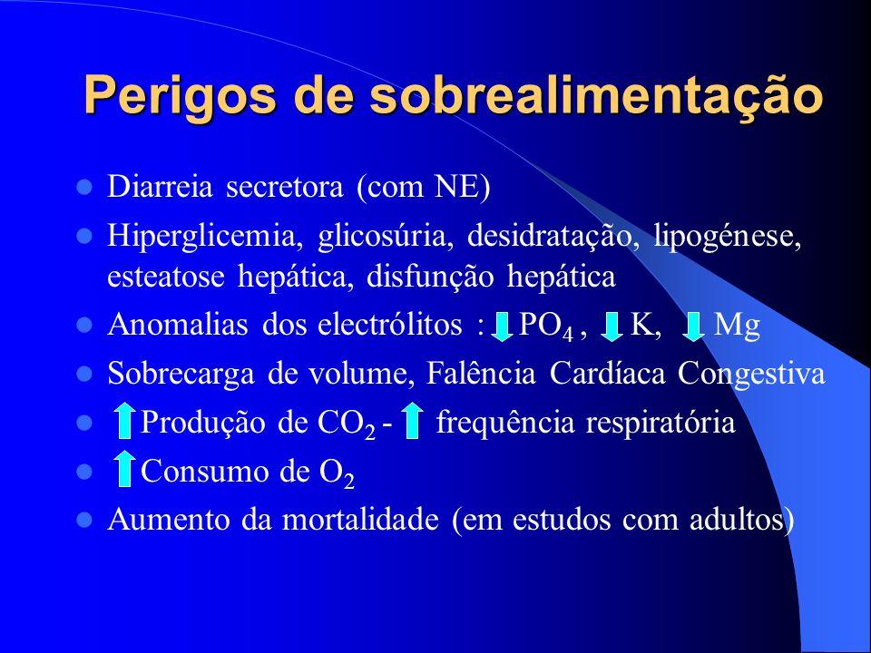 Perigos de sobrealimentação Diarreia secretora (com NE) Hiperglicemia, glicosúria, desidratação, lipogénese, esteatose hepática, disfunção hepática An