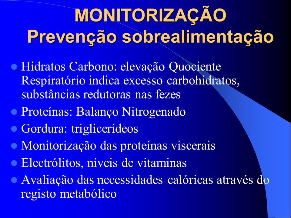 MONITORIZAÇÃO Prevenção sobrealimentação Hidratos Carbono: elevação Quociente Respiratório indica excesso carbohidratos, substâncias redutoras nas fez