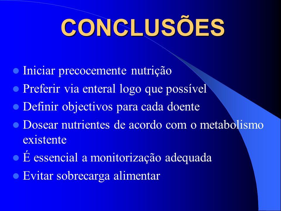 CONCLUSÕES Iniciar precocemente nutrição Preferir via enteral logo que possível Definir objectivos para cada doente Dosear nutrientes de acordo com o