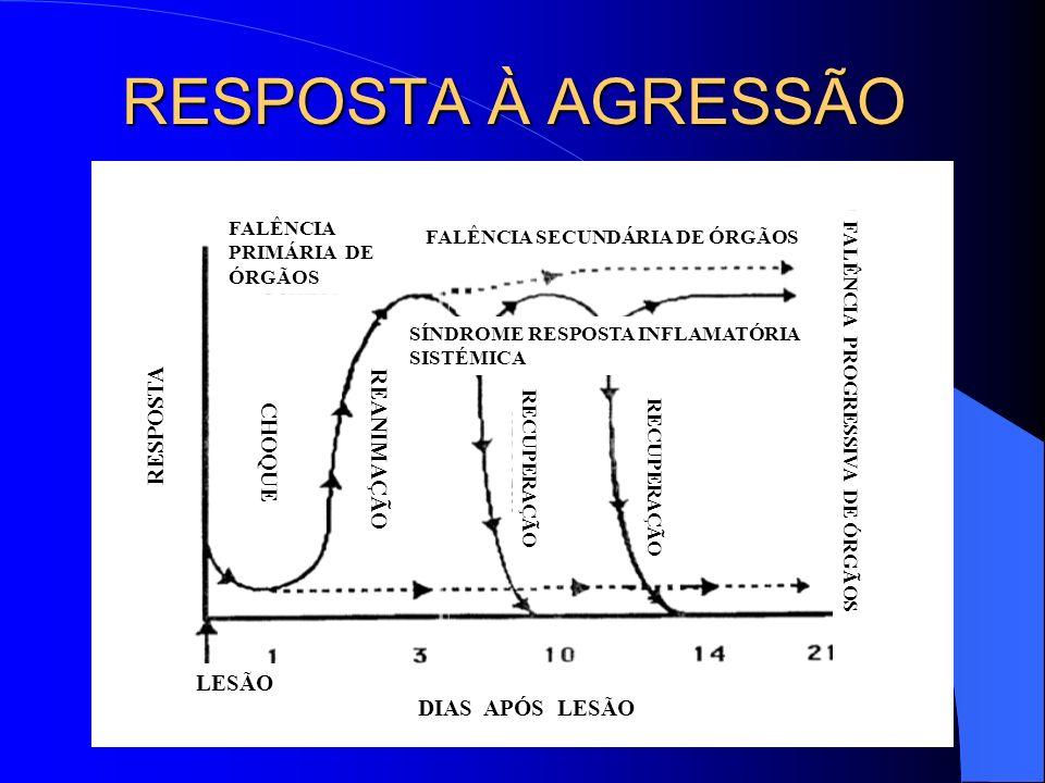 QUESTÃO 3 Qual será a composição de NPT inicial para uma criança de 18 meses que pese 10 kg – Glucose 10%, Proteínas 20 g/dia, lípidos 5g/d – Glucose 10%, Proteínas 10 g/dia, lípidos 15g/d – Glucose 15%, Proteínas 5 g/dia, lípidos 20g/d – Glucose 12.5%, Proteínas 20 g/dia, lípidos 10g/d – Glucose 10%, Proteínas 10 g/dia, lípidos 10g/d