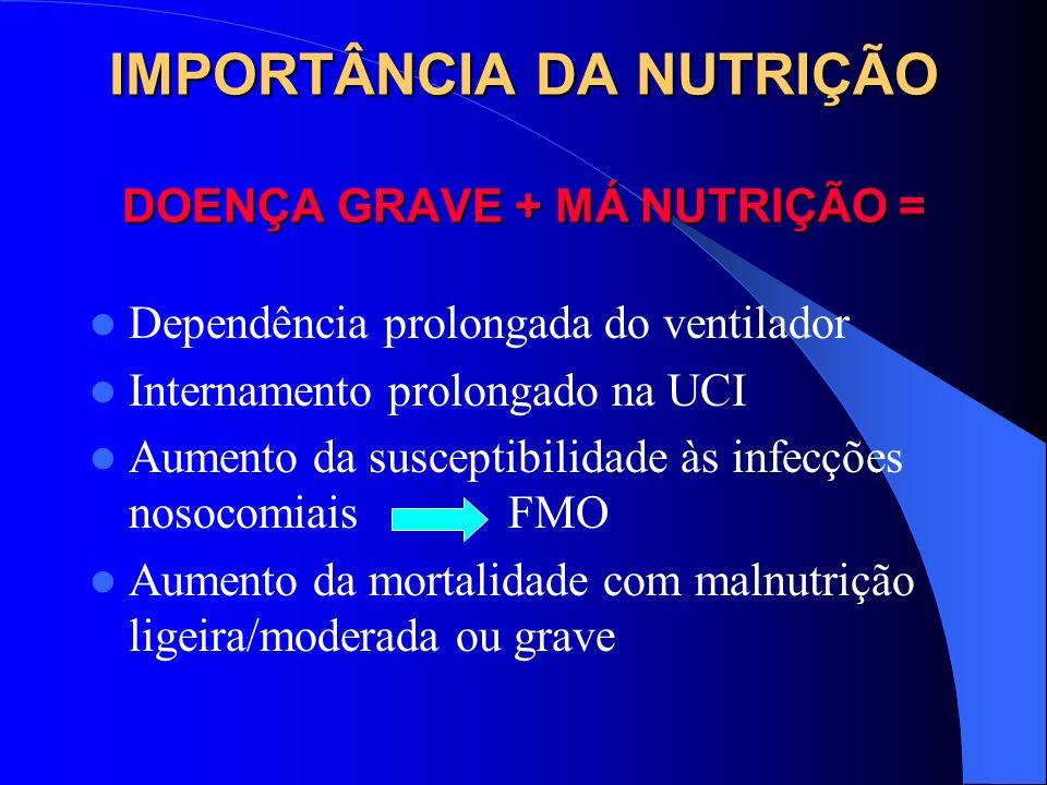 IMPORTÂNCIA DA NUTRIÇÃO DOENÇA GRAVE + MÁ NUTRIÇÃO = Dependência prolongada do ventilador Internamento prolongado na UCI Aumento da susceptibilidade à