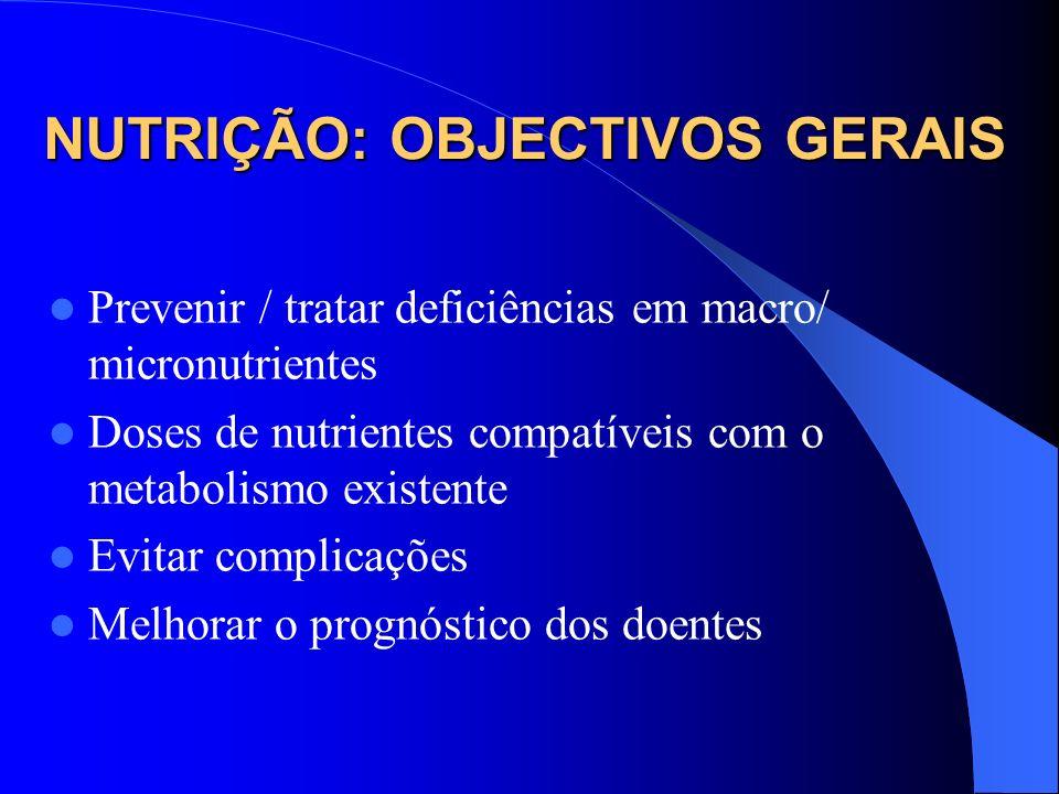 NECESSIDADES NUTRICIONAIS 25-30 Kcal não proteicas /kg/d (adultos sexo masculino) 20-25 Kcal não proteicas /kg/d (adultos sexo feminino) Crianças: Taxa metabólica basal de 37-55 Kcal/kg/d (50% de gasto energético) + Actividade + crescimento Factores que aumentam gasto energético – Febre 12% – Queimaduras até 100% – Sepsis 40-50 % – Cirurgia Major 20-30%