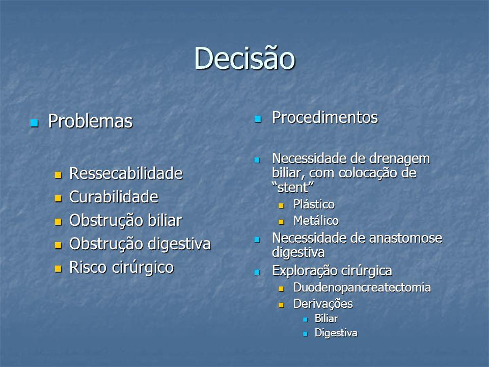 Decisão Problemas Problemas Ressecabilidade Ressecabilidade Curabilidade Curabilidade Obstrução biliar Obstrução biliar Obstrução digestiva Obstrução