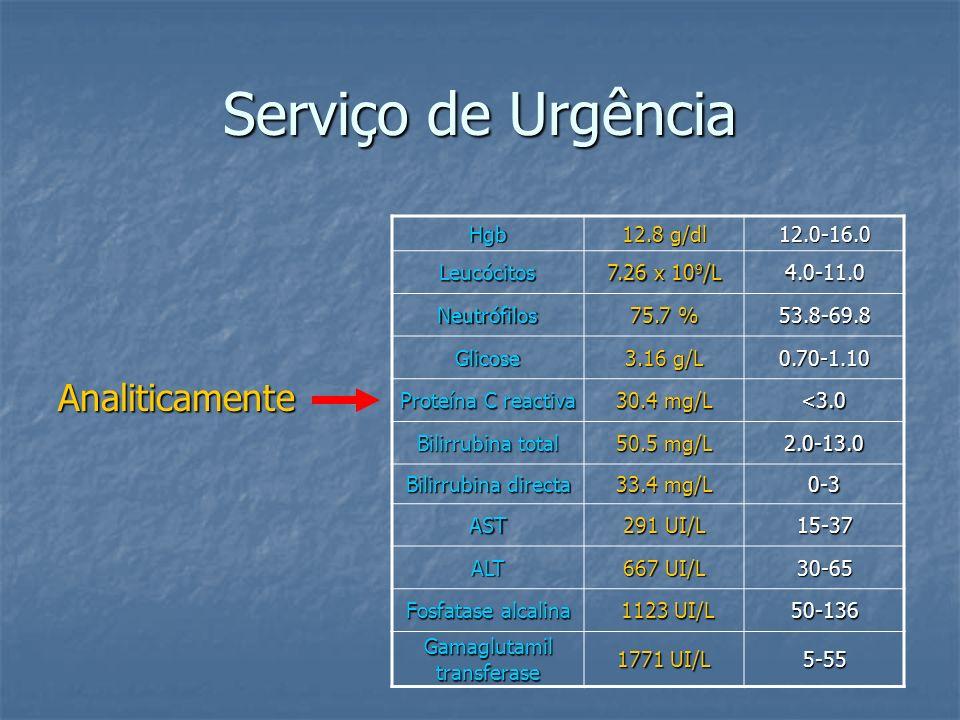 Serviço de Urgência Analiticamente Hgb 12.8 g/dl 12.0-16.0 Leucócitos 7.26 x 10 9 /L 4.0-11.0 Neutrófilos 75.7 % 53.8-69.8 Glicose 3.16 g/L 0.70-1.10