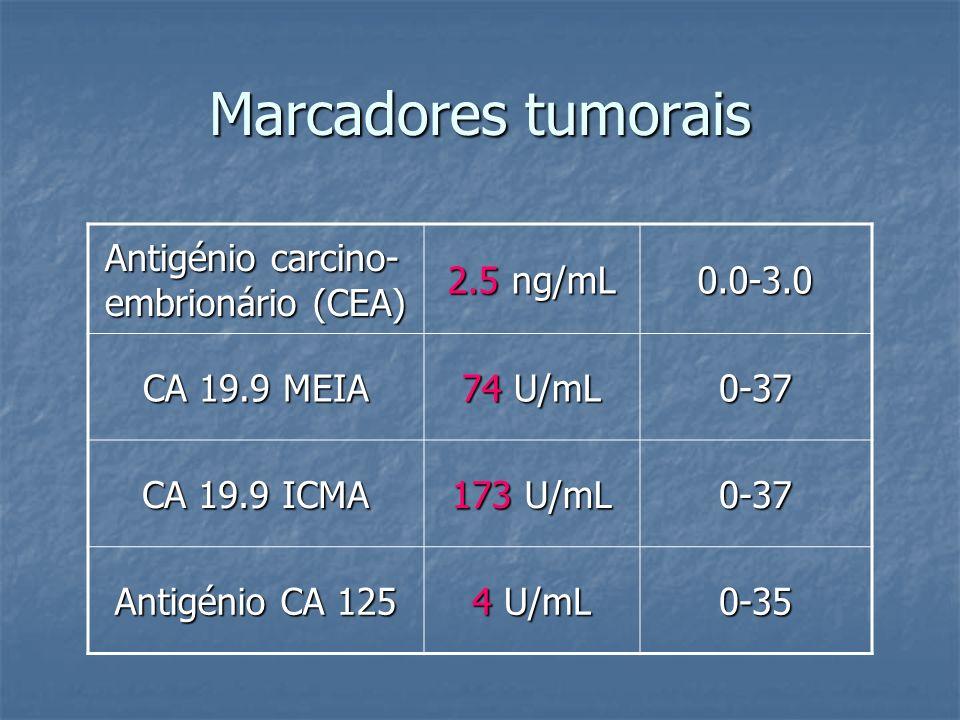 Marcadores tumorais Antigénio carcino- embrionário (CEA) 2.5 ng/mL 0.0-3.0 CA 19.9 MEIA 74 U/mL 0-37 CA 19.9 ICMA 173 U/mL 0-37 Antigénio CA 125 4 U/m