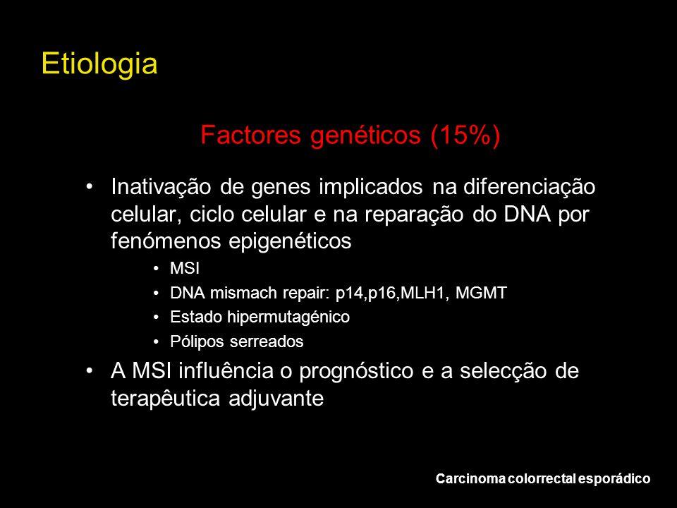 Etiologia Inativação de genes implicados na diferenciação celular, ciclo celular e na reparação do DNA por fenómenos epigenéticos MSI DNA mismach repa