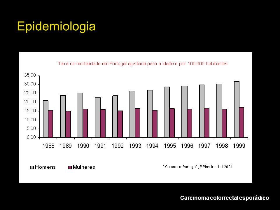 Epidemiologia Carcinoma colorrectal esporádico