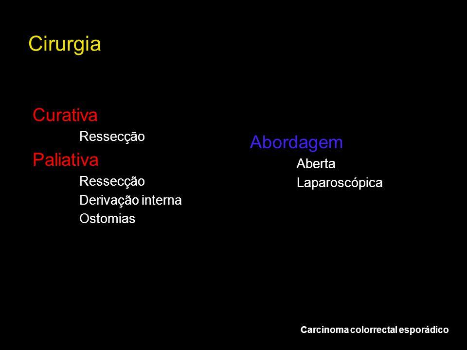 Cirurgia Carcinoma colorrectal esporádico Curativa Ressecção Paliativa Ressecção Derivação interna Ostomias Abordagem Aberta Laparoscópica