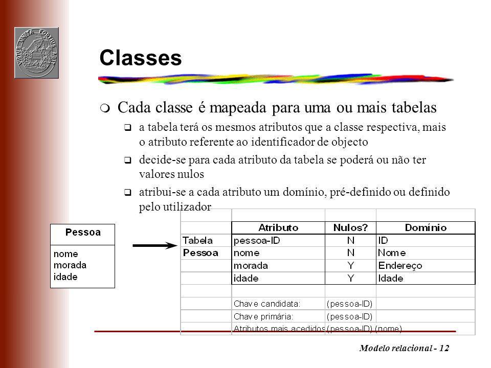 Modelo relacional - 12 Classes m Cada classe é mapeada para uma ou mais tabelas q a tabela terá os mesmos atributos que a classe respectiva, mais o atributo referente ao identificador de objecto q decide-se para cada atributo da tabela se poderá ou não ter valores nulos q atribui-se a cada atributo um domínio, pré-definido ou definido pelo utilizador