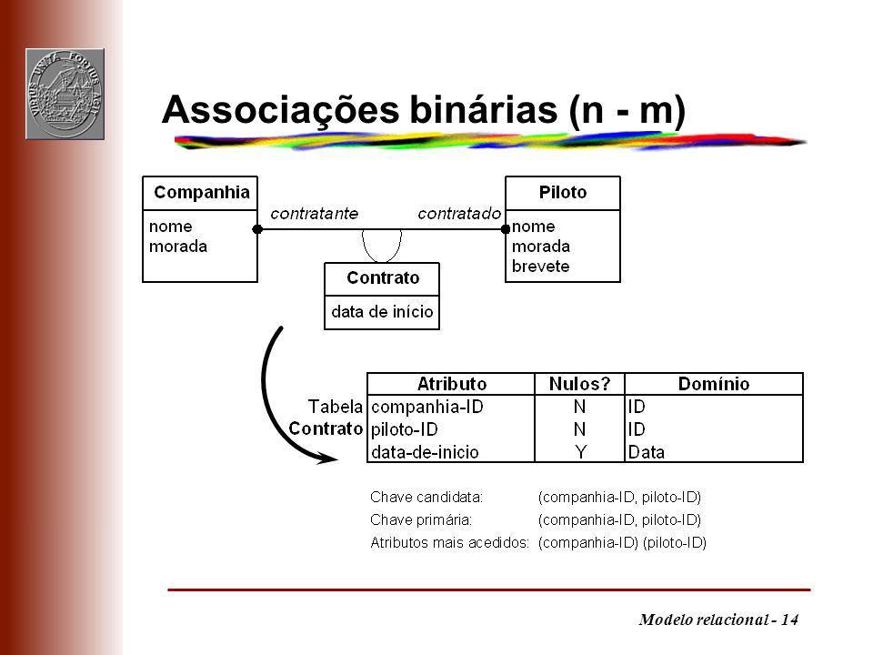 Modelo relacional - 14 Associações binárias (n - m)