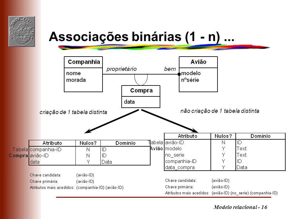 Modelo relacional - 16 Associações binárias (1 - n)... criação de 1 tabela distinta não criação de 1 tabela distinta