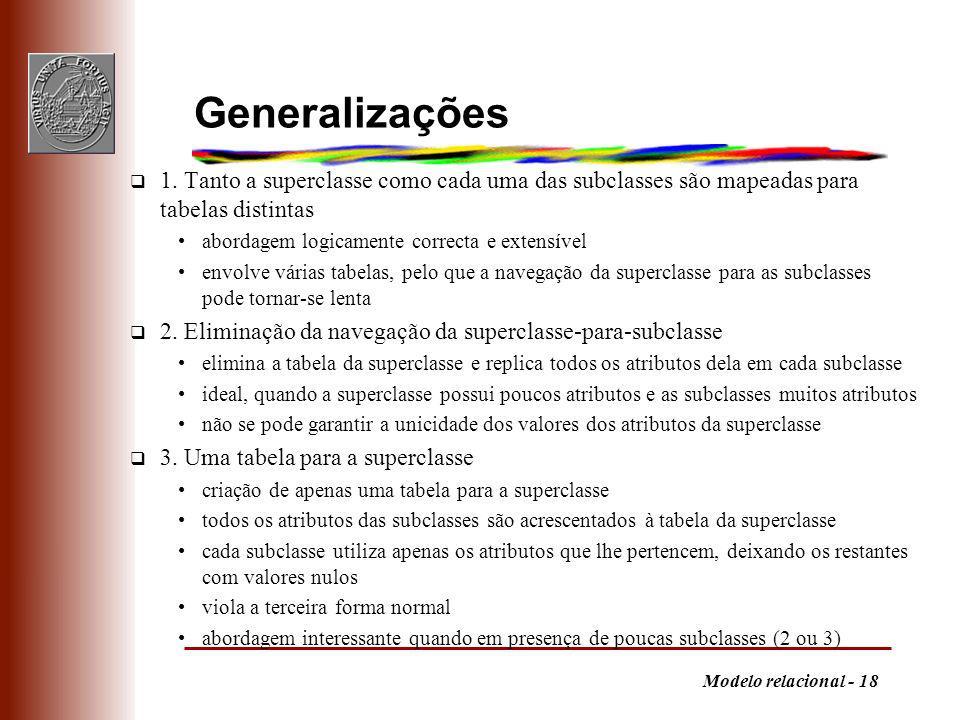 Modelo relacional - 18 Generalizações q 1. Tanto a superclasse como cada uma das subclasses são mapeadas para tabelas distintas abordagem logicamente