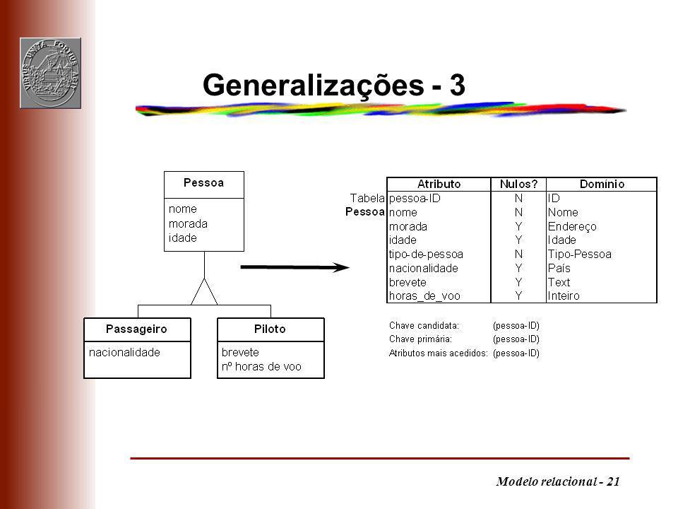 Modelo relacional - 21 Generalizações - 3
