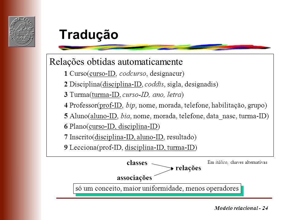 Modelo relacional - 24 Tradução Relações obtidas automaticamente 1 Curso(curso-ID, codcurso, designacur) 2 Disciplina(disciplina-ID, coddis, sigla, designadis) 3 Turma(turma-ID, curso-ID, ano, letra) 4 Professor(prof-ID, bip, nome, morada, telefone, habilitação, grupo) 5 Aluno(aluno-ID, bia, nome, morada, telefone, data_nasc, turma-ID) 6 Plano(curso-ID, disciplina-ID) 7 Inscrito(disciplina-ID, aluno-ID, resultado) 9 Lecciona(prof-ID, disciplina-ID, turma-ID) classes associações relações só um conceito, maior uniformidade, menos operadores Em itálico, chaves alternativas