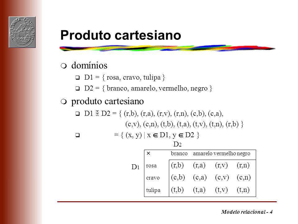 Modelo relacional - 4 Produto cartesiano m domínios q D1 = { rosa, cravo, tulipa } q D2 = { branco, amarelo, vermelho, negro } m produto cartesiano q D1 D2 = { (r,b), (r,a), (r,v), (r,n), (c,b), (c,a), (c,v), (c,n), (t,b), (t,a), (t,v), (t,n), (r,b) } = { (x, y) | x D1, y D2 } branco amarelo vermelhonegro rosa (r,b)(r,a) (r,v)(r,n) cravo (c,b)(c,a) (c,v)(c,n) tulipa (t,b)(t,a) (t,v)(t,n) D1D1 D2D2