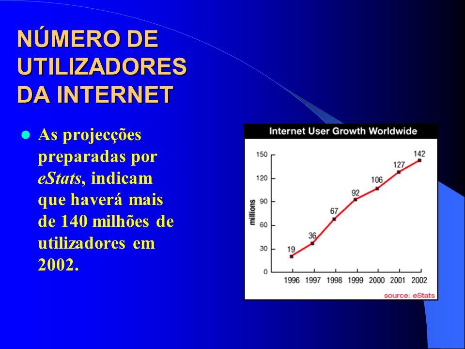 NÚMERO DE UTILIZADORES DA INTERNET As projecções preparadas por eStats, indicam que haverá mais de 140 milhões de utilizadores em 2002.