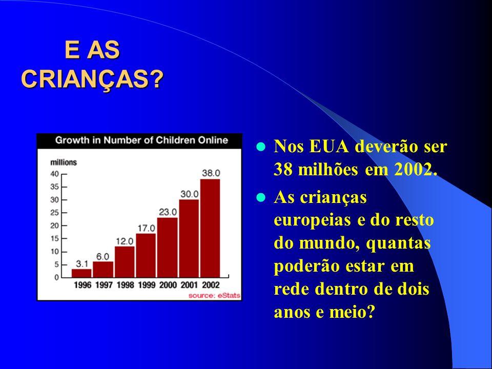 E AS CRIANÇAS? Nos EUA deverão ser 38 milhões em 2002. As crianças europeias e do resto do mundo, quantas poderão estar em rede dentro de dois anos e
