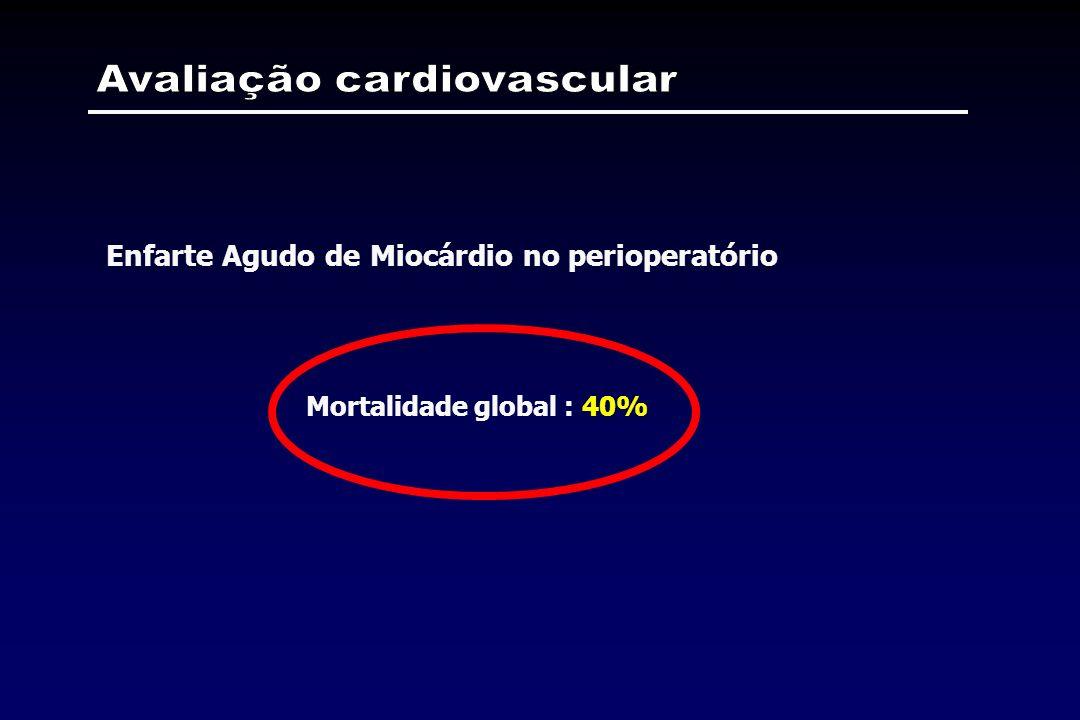 Mortalidade global : 40% Enfarte Agudo de Miocárdio no perioperatório