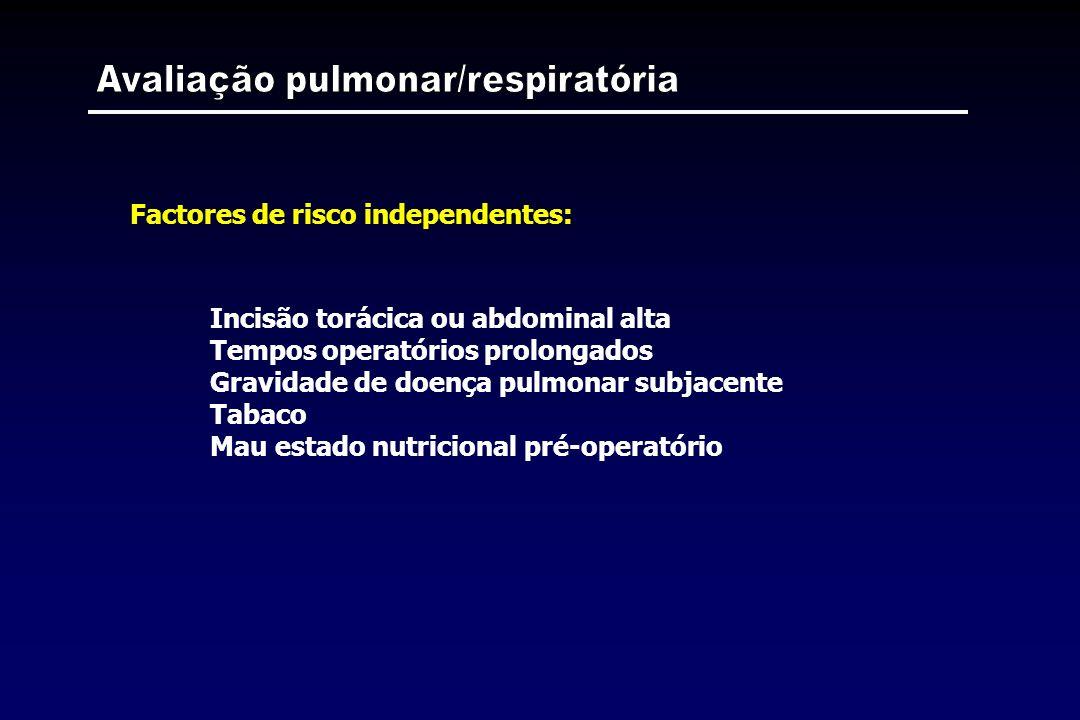 Factores de risco independentes: Incisão torácica ou abdominal alta Tempos operatórios prolongados Gravidade de doença pulmonar subjacente Tabaco Mau