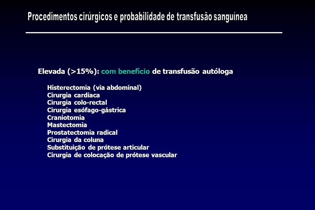 Histerectomia (via abdominal) Cirurgia cardíaca Cirurgia colo-rectal Cirurgia esófago-gástrica Craniotomia Mastectomia Prostatectomia radical Cirurgia