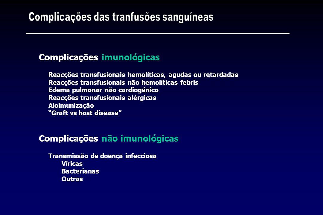 Reacções transfusionais hemolíticas, agudas ou retardadas Reacções transfusionais não hemolíticas febris Edema pulmonar não cardiogénico Reacções tran