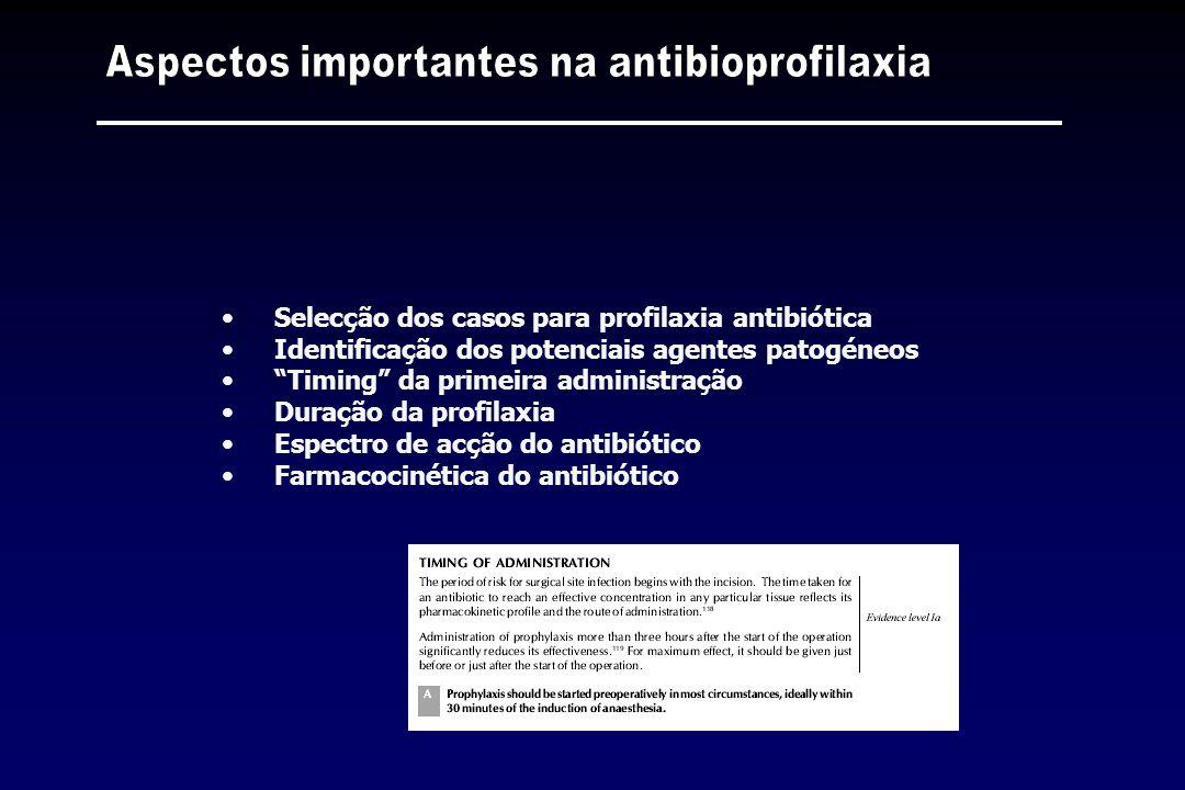 Selecção dos casos para profilaxia antibiótica Identificação dos potenciais agentes patogéneos Timing da primeira administração Duração da profilaxia