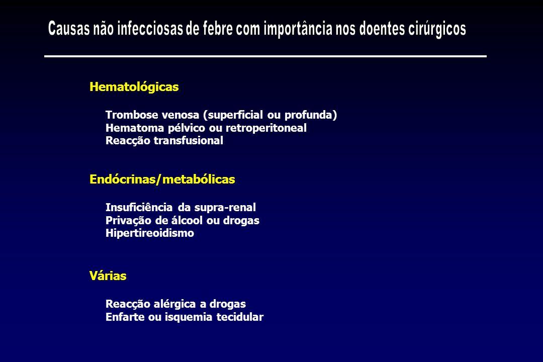 Insuficiência da supra-renal Privação de álcool ou drogas Hipertireoidismo Endócrinas/metabólicas Trombose venosa (superficial ou profunda) Hematoma p