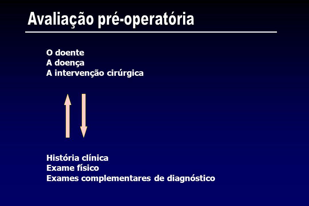 História clínica Exame físico Exames complementares de diagnóstico O doente A doença A intervenção cirúrgica