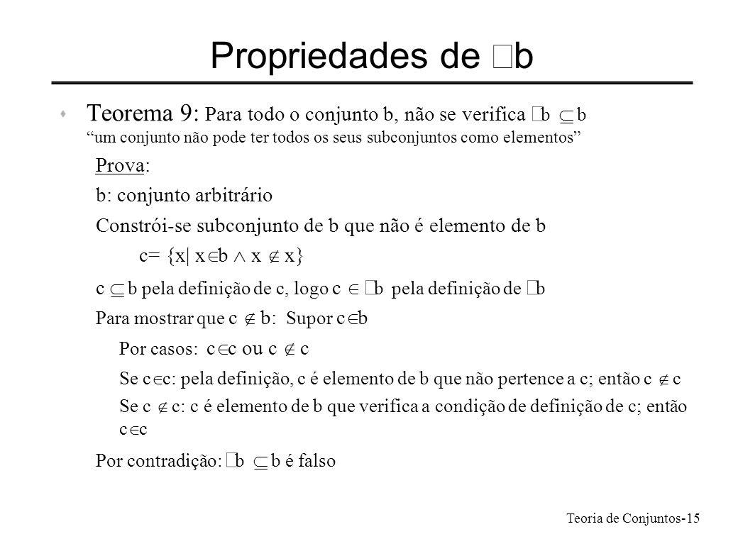 Teoria de Conjuntos-15 Propriedades de b Teorema 9: Para todo o conjunto b, não se verifica b b um conjunto não pode ter todos os seus subconjuntos co