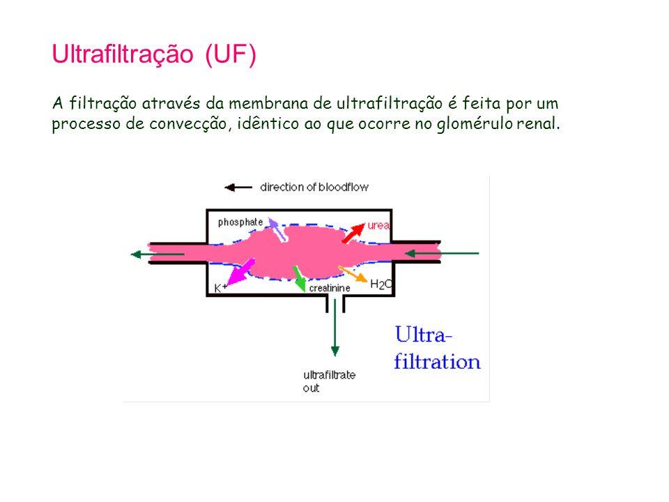Ultrafiltração (UF) A filtração através da membrana de ultrafiltração é feita por um processo de convecção, idêntico ao que ocorre no glomérulo renal.