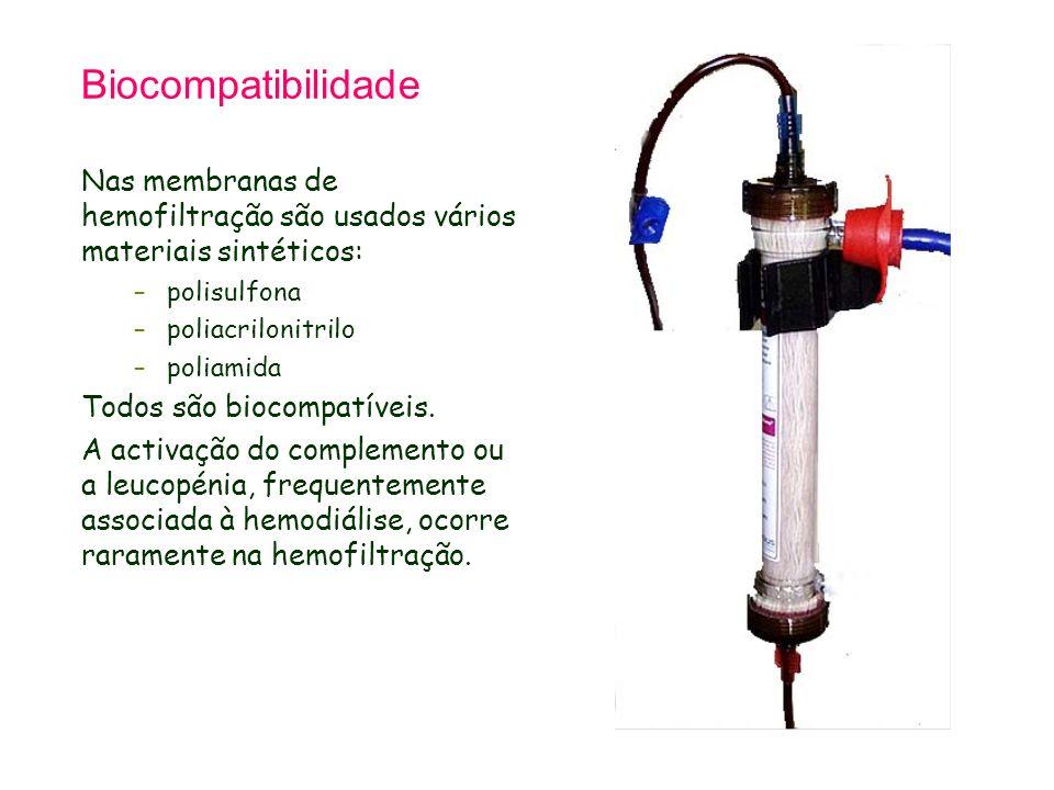 Biocompatibilidade Nas membranas de hemofiltração são usados vários materiais sintéticos: –polisulfona –poliacrilonitrilo –poliamida Todos são biocomp