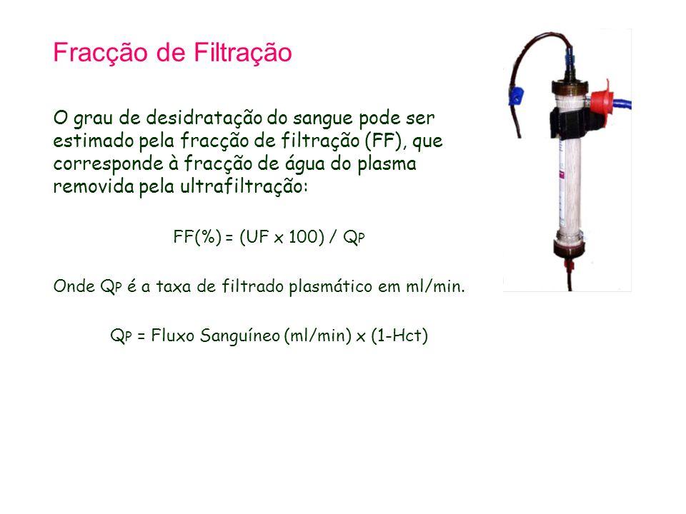 Fracção de Filtração O grau de desidratação do sangue pode ser estimado pela fracção de filtração (FF), que corresponde à fracção de água do plasma removida pela ultrafiltração: FF(%) = (UF x 100) / Q P Onde Q P é a taxa de filtrado plasmático em ml/min.