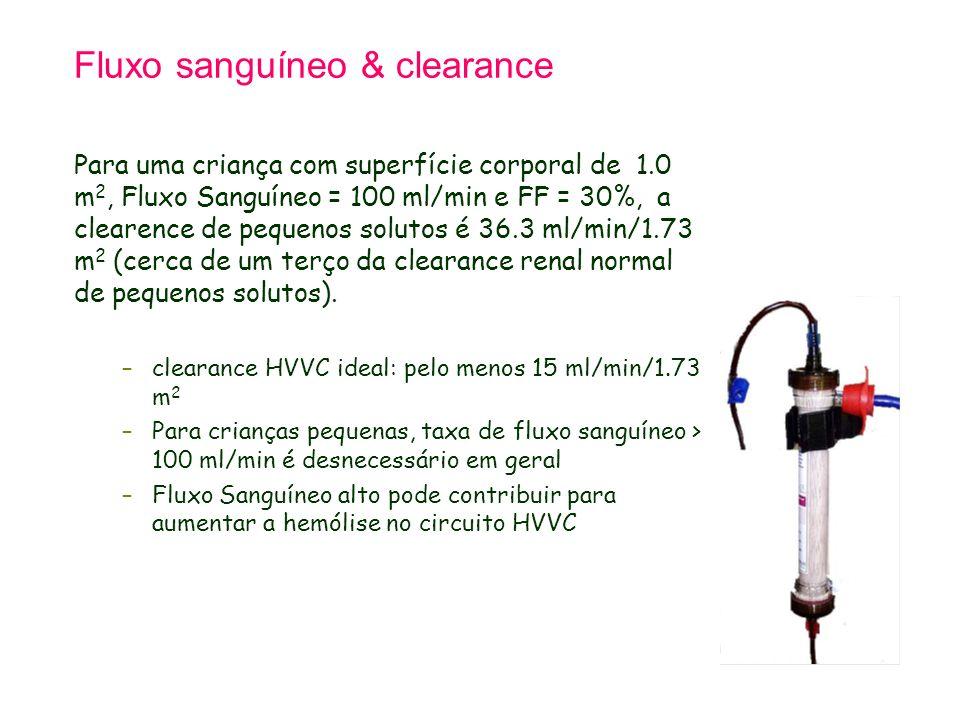 Fluxo sanguíneo & clearance Para uma criança com superfície corporal de 1.0 m 2, Fluxo Sanguíneo = 100 ml/min e FF = 30%, a clearence de pequenos solu
