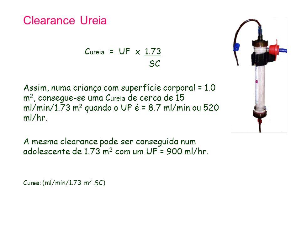 Clearance Ureia C ureia = UF x 1.73 SC Assim, numa criança com superfície corporal = 1.0 m 2, consegue-se uma C ureia de cerca de 15 ml/min/1.73 m 2 quando o UF é = 8.7 ml/min ou 520 ml/hr.