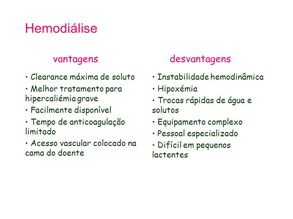 Hemodiálise Clearance máxima de soluto Melhor tratamento para hipercaliémia grave Facilmente disponível Tempo de anticoagulação limitado Acesso vascul