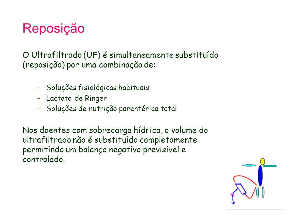 Reposição O Ultrafiltrado (UF) é simultaneamente substituído (reposição) por uma combinação de: –Soluções fisiológicas habituais –Lactato de Ringer –S